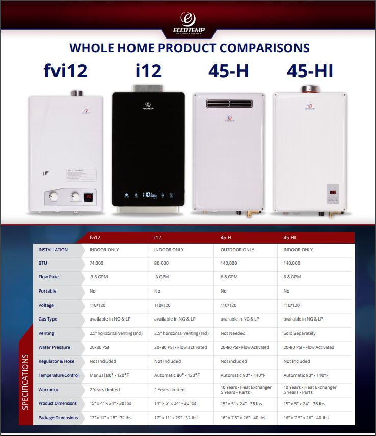 whole_home_product_comparison_sheet.JPG