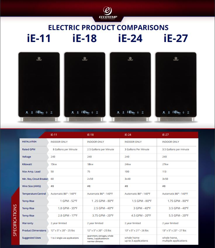 Electric_Product_Comparison_Sheet.JPG